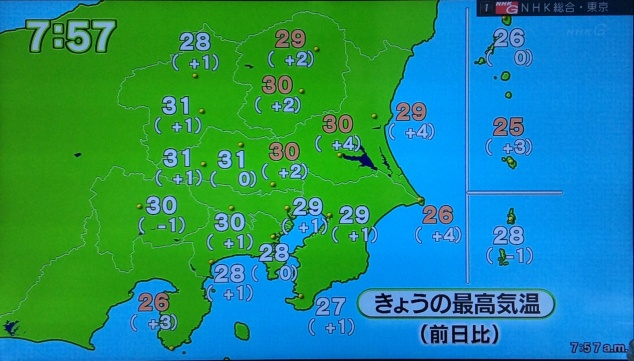 Today's high temperatures. It's the first day over 30ºC (86ºF) in Saitama in 2015.